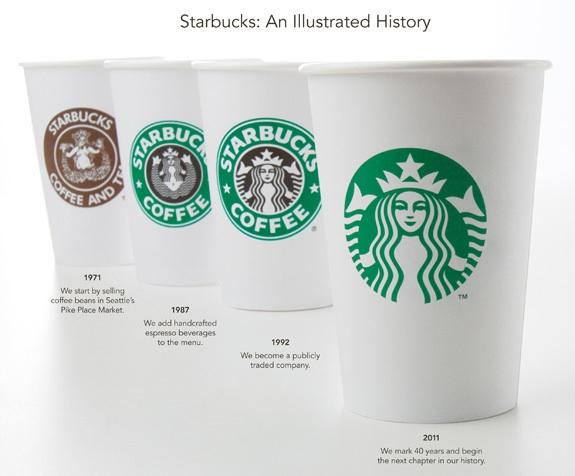 Starbucks_newlogo